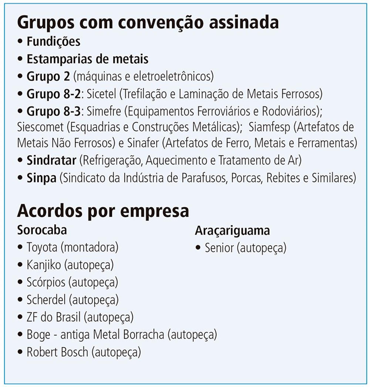 grupo, Arte: Cassio Freite