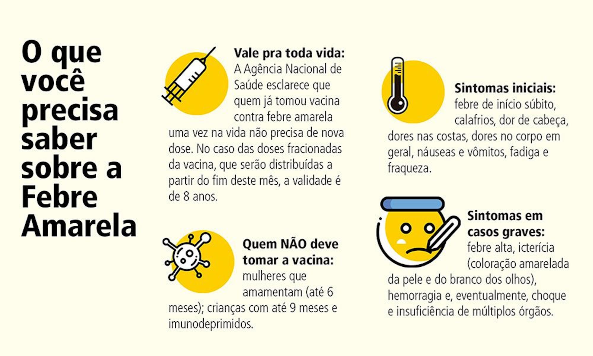 febre, amarela, Divulgação
