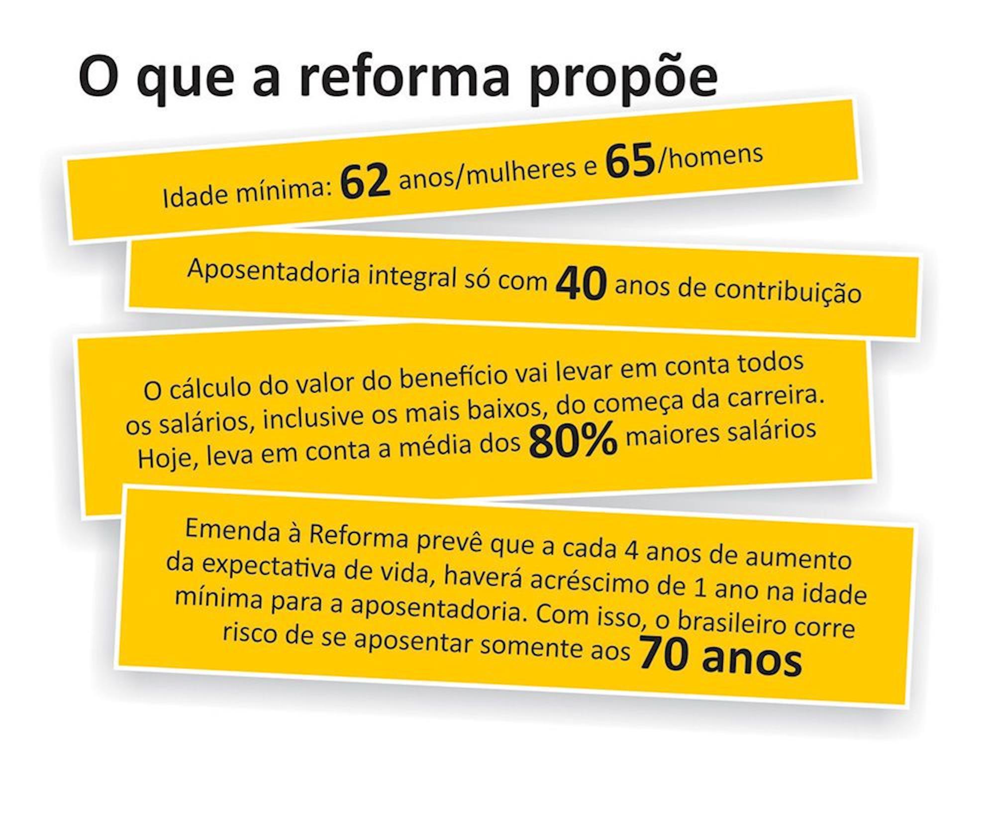 reforma, previdência, Divulgação