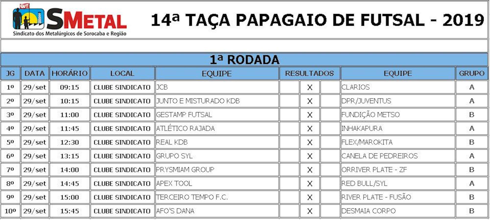 tabela, futsa, sindicato, papagaio, taça,, Divulgação / Livofus