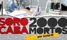 Sorocaba ultrapassa 2 mil mortes por Covid-19