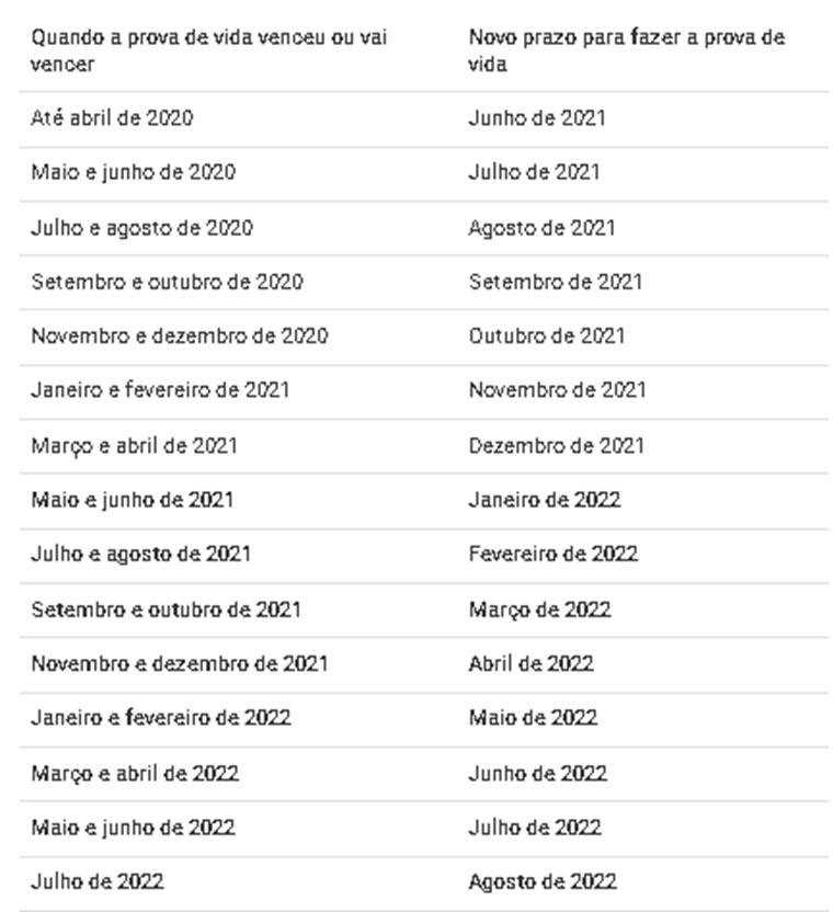#me, carolzinha, 2021, imprensa, Divulgação INSS